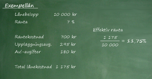 skrivtavla med uträkning om effektiv ränta